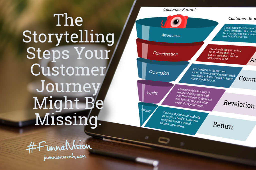 The Storytelling Steps Your Customer Journey Might Be Missing